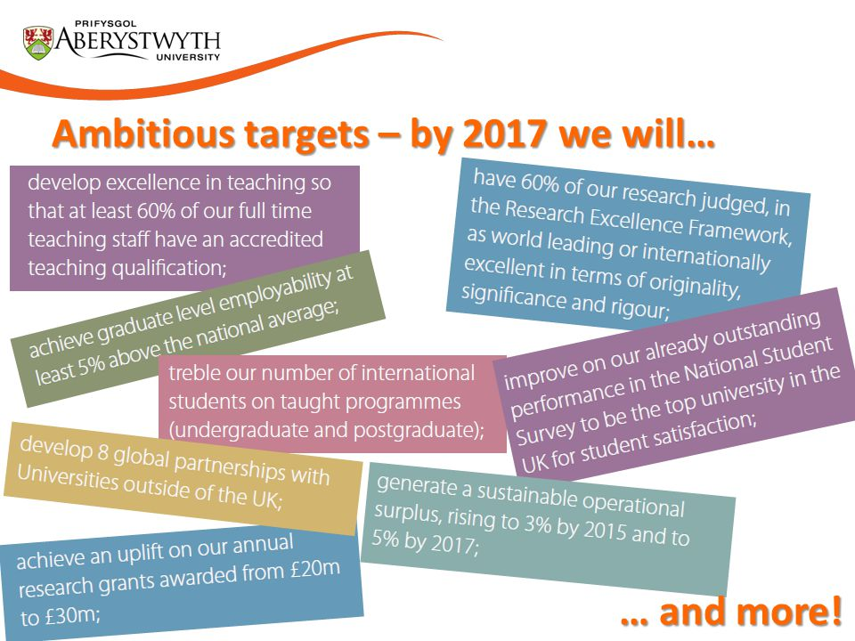 Ambitious targets – by 2017 we will… … and more!