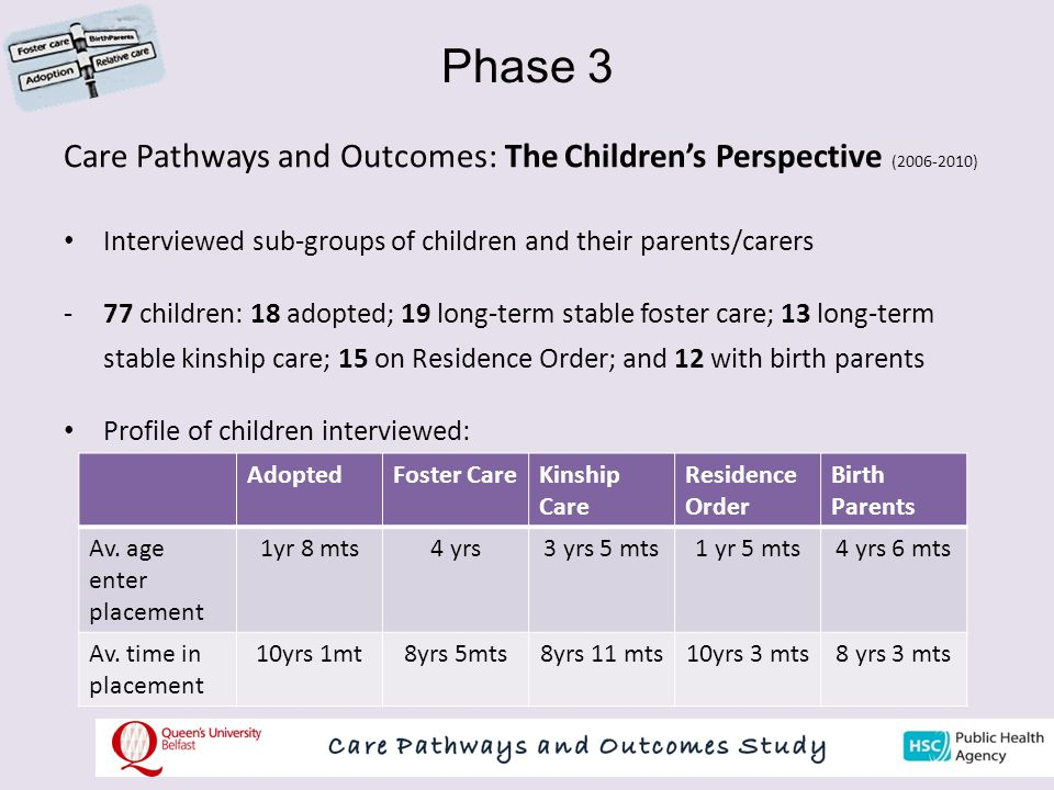 Phase 3 Care Pathways and Outcomes: The Children's Perspective (2006-2010) Interviewed sub-groups of children and their parents/carers -77 children: 18 adopted; 19 long-term stable foster care; 13 long-term stable kinship care; 15 on Residence Order; and 12 with birth parents Profile of children interviewed: AdoptedFoster CareKinship Care Residence Order Birth Parents Av.