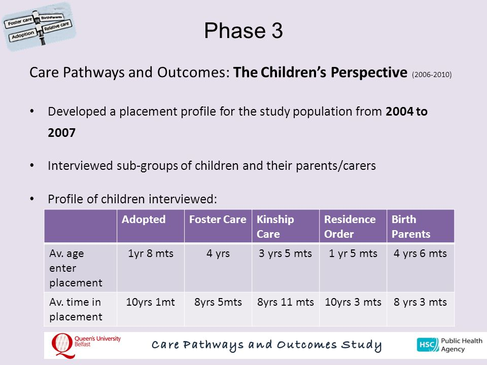 Phase 3 Care Pathways and Outcomes: The Children's Perspective (2006-2010) Developed a placement profile for the study population from 2004 to 2007 Interviewed sub-groups of children and their parents/carers Profile of children interviewed: AdoptedFoster CareKinship Care Residence Order Birth Parents Av.