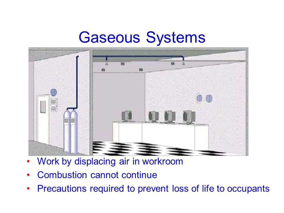 Gaseous Systems Work by displacing air in workroom Combustion cannot continue Precautions required to prevent loss of life to occupants