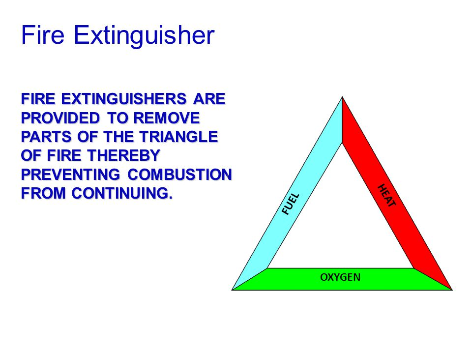 FIRE EXTINGUISHERS ARE PROVIDED TO REMOVE PARTS OF THE TRIANGLE OF FIRE THEREBY PREVENTING COMBUSTION FROM CONTINUING. HEAT OXYGEN FUEL SMOTHERING STA
