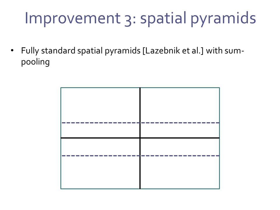 Improvement 3: spatial pyramids Fully standard spatial pyramids [Lazebnik et al.] with sum- pooling