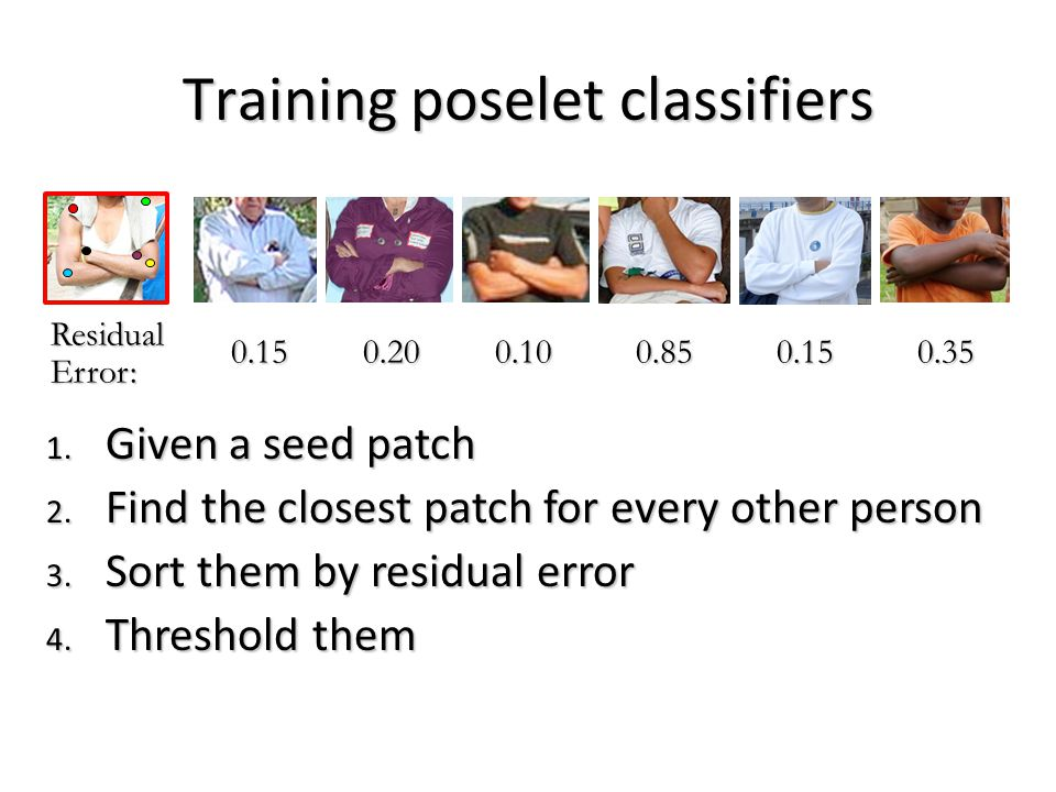 Training poselet classifiers Residual Error: 0.150.200.100.350.150.85 1.