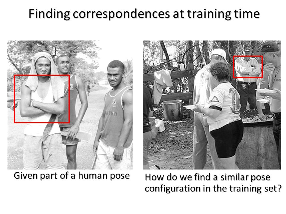 Finding correspondences at training time Given part of a human pose How do we find a similar pose configuration in the training set
