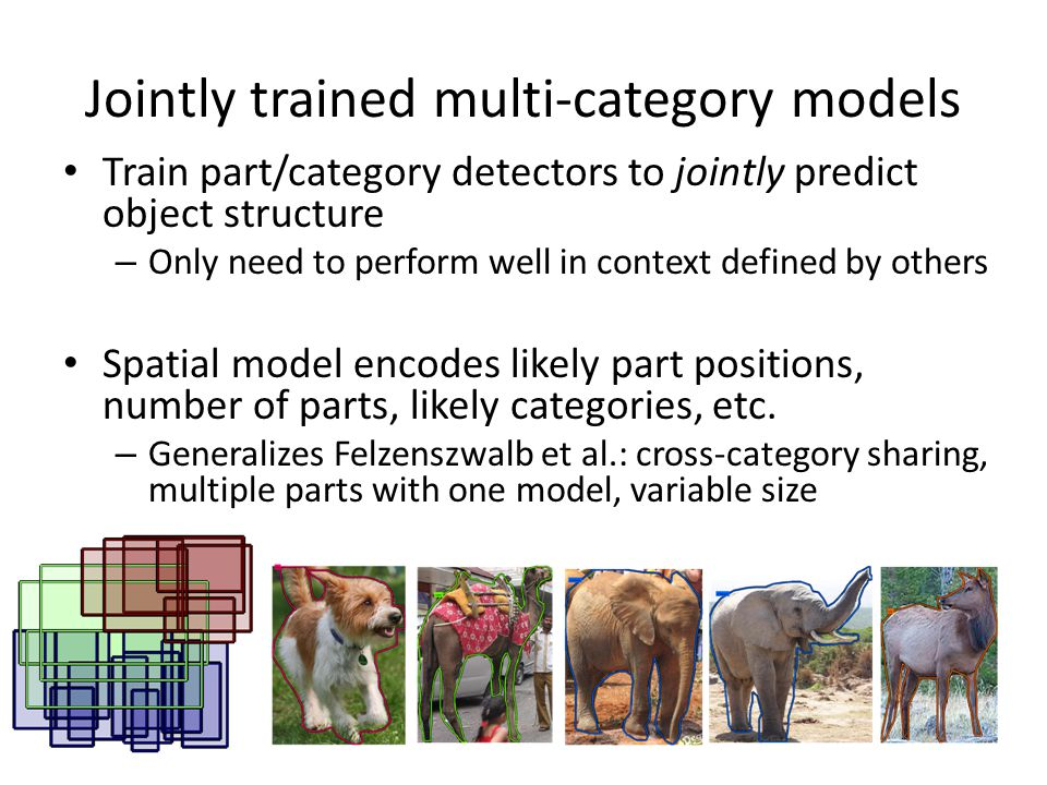 Jointly trained multi-category models Train part/category detectors to jointly predict object structure – Only need to perform well in context defined by others Spatial model encodes likely part positions, number of parts, likely categories, etc.