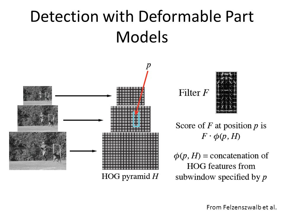 Detection with Deformable Part Models From Felzenszwalb et al.