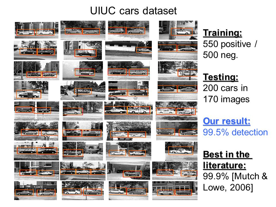UIUC cars dataset Training: 550 positive / 500 neg.Testing: 200 cars in 170 images Our result: 99.5% detection Best in the literature: 99.9% [Mutch & Lowe, 2006]