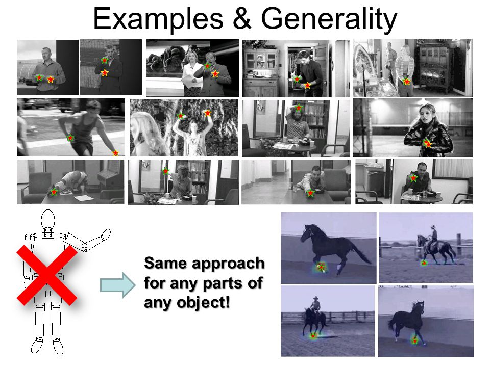 Examples & Generality Same approach for any parts of any object!