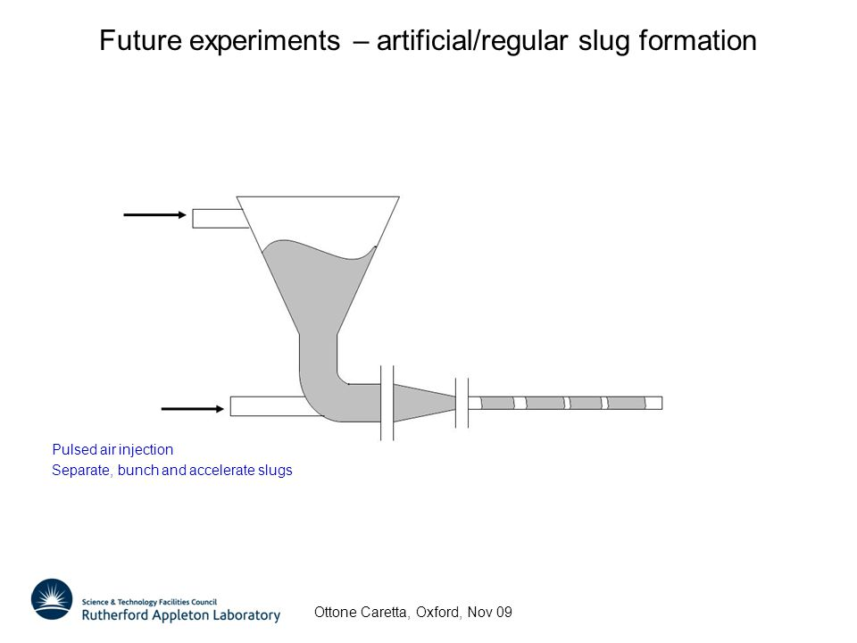 Future experiments – artificial/regular slug formation Ottone Caretta, Oxford, Nov 09 Pulsed air injection Separate, bunch and accelerate slugs