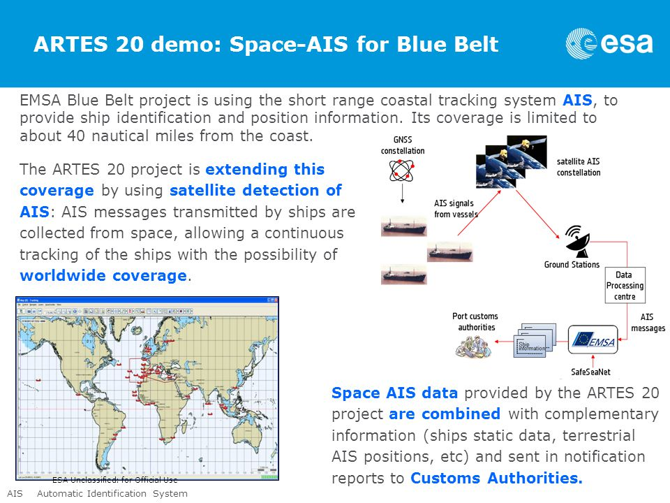 ARTES 20 demo: Space-AIS for Blue Belt EMSA Blue Belt project is using the short range coastal tracking system AIS, to provide ship identification and