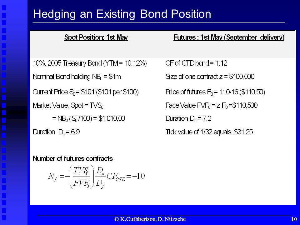 © K.Cuthbertson, D. Nitzsche10 Hedging an Existing Bond Position
