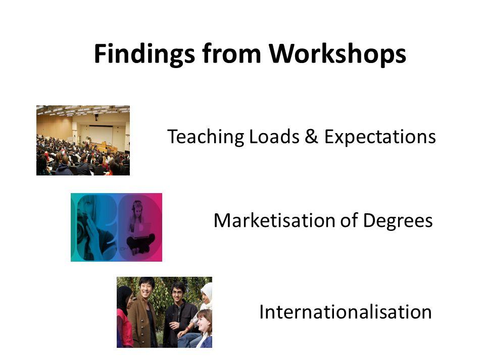 Findings from Workshops Teaching Loads & Expectations Marketisation of Degrees Internationalisation
