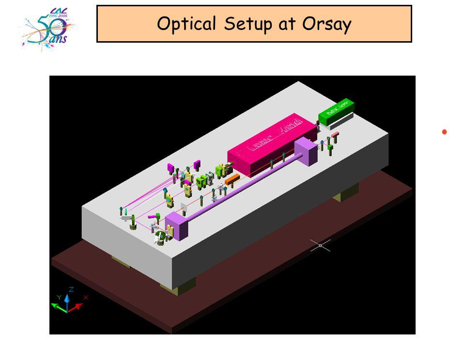 Optical Setup at Orsay