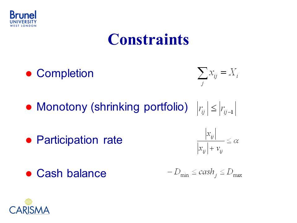 Constraints Completion Monotony (shrinking portfolio) Participation rate Cash balance