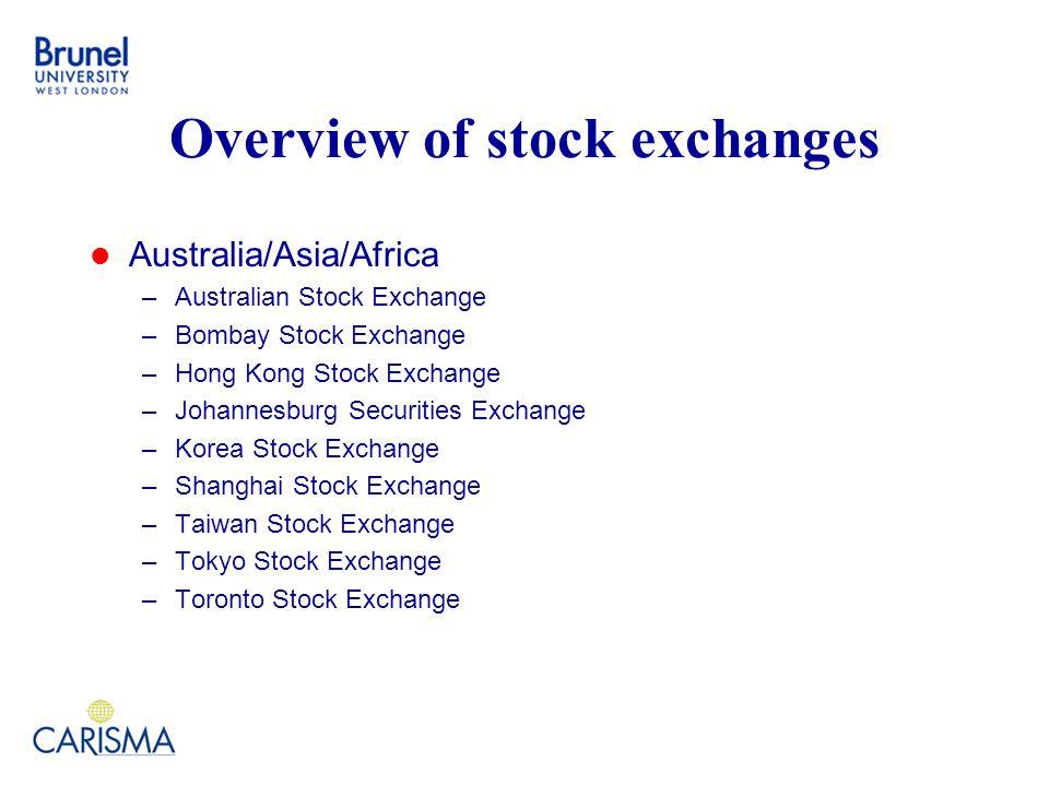 Market impact bubble Time Price