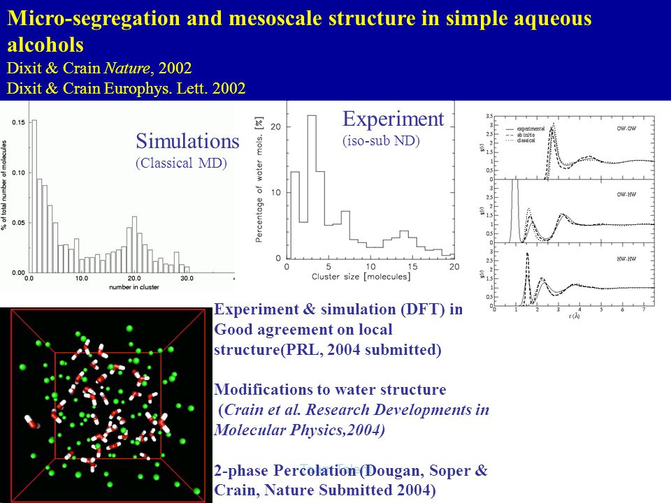 Feb 10, 2004 Team Talent Micro-segregation and mesoscale structure in simple aqueous alcohols Dixit & Crain Nature, 2002 Dixit & Crain Europhys.