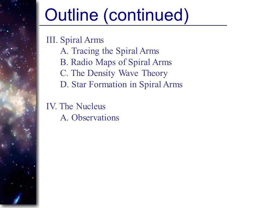Quiz Questions 20.