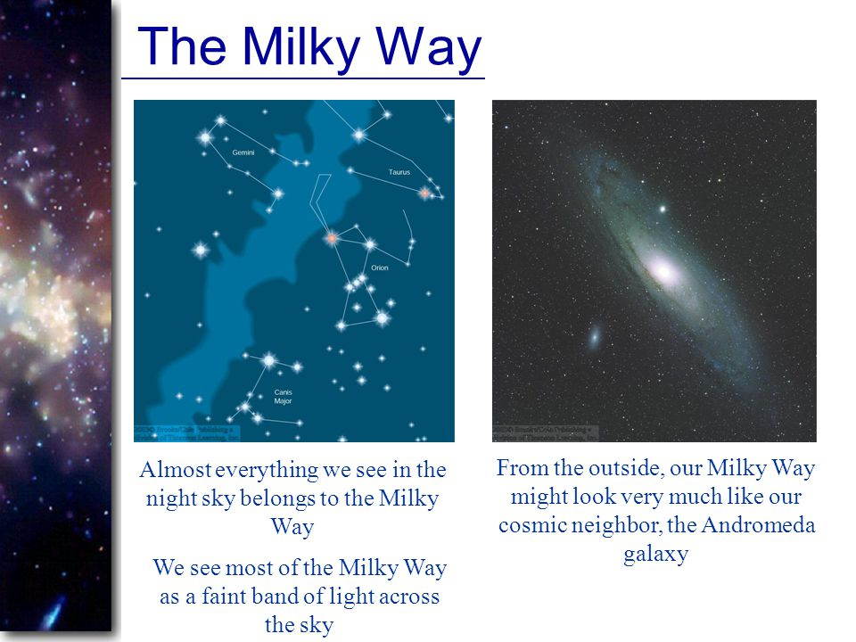 Exploring the Milky Way with Massive Stars and Open Clusters O and B stars are the most massive, most luminous stars (unfortunately, also the shortest-lived ones) => Look for very young clusters or associations containing O and B stars: O/B Associations!