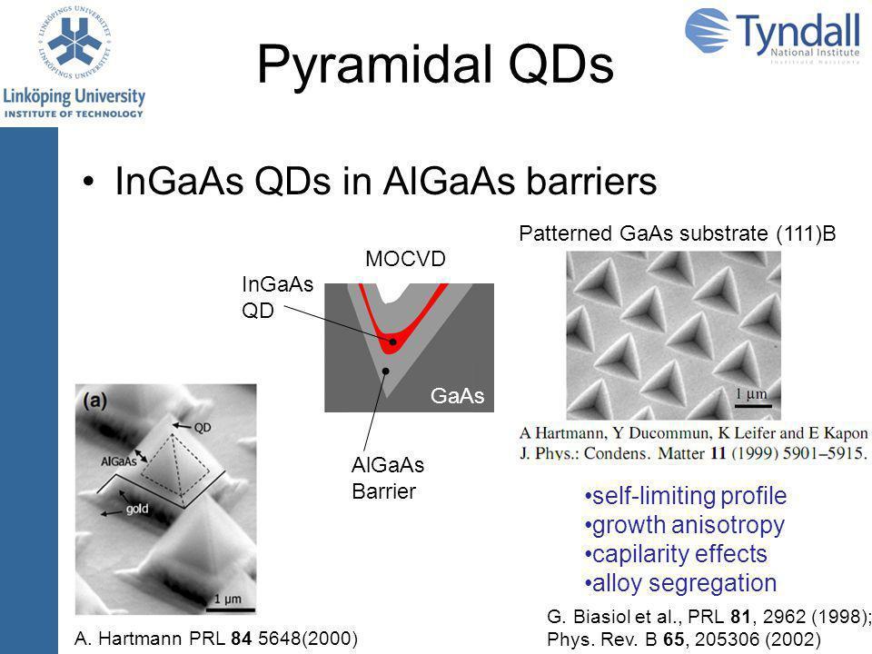 Pyramidal QDs Simplified model AlGaAs layer 30 % Al InGaAs layer 15 % In InGaAs QD 15 % Surrounding AlGaAs Barrier 20-30 % AlGaAs VQWR 1 4 % 1 Q.