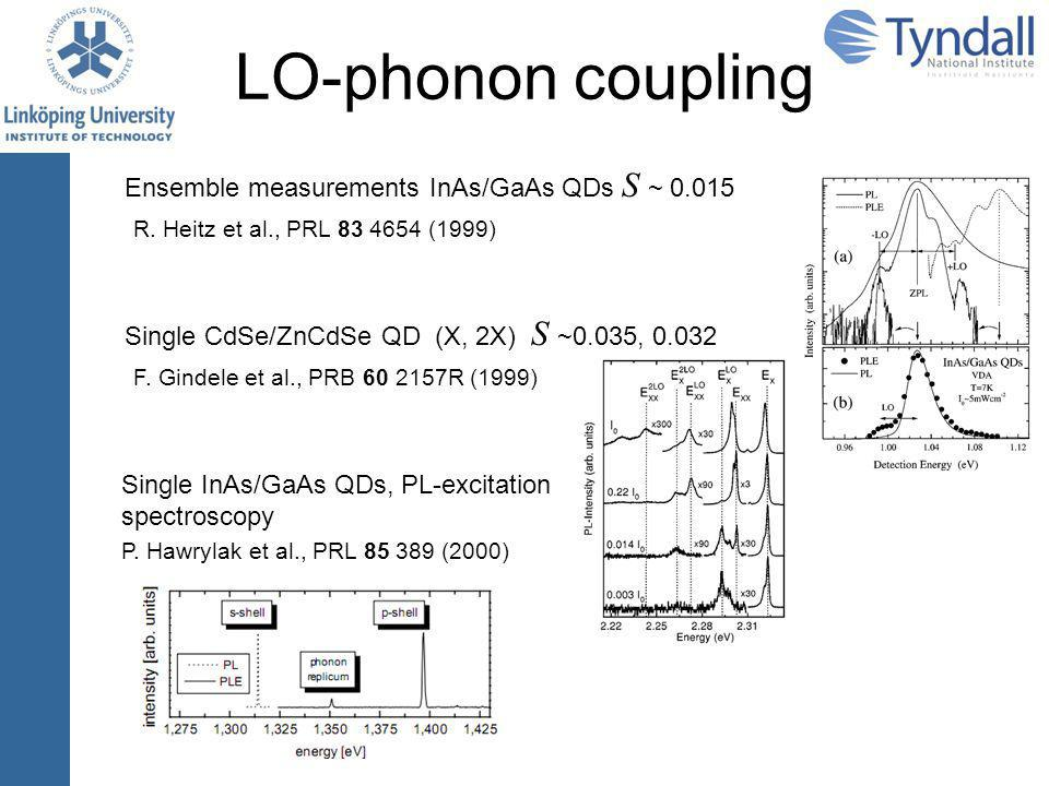 Comparison of phonon replicas of charged and neutral exciton complexes.