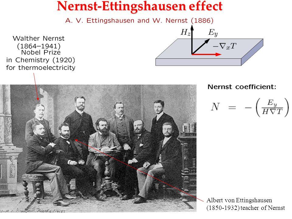 Nernst-Ettingshausen effect Albert von Ettingshausen (1850-1932) teacher of Nernst