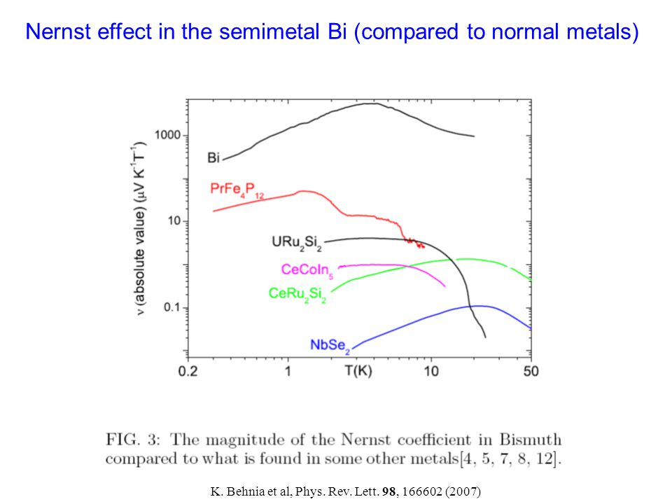 Comparison with experiment: graphene Dirac fermions Normal carriers