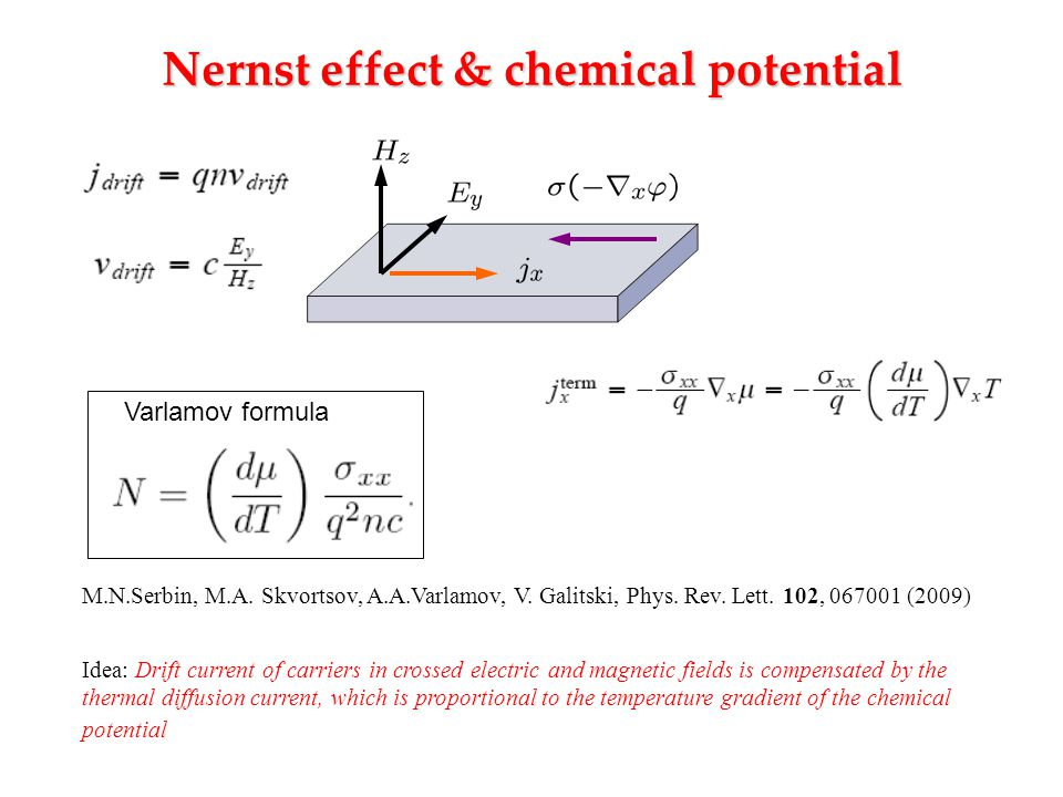 Nernst effect & chemical potential M.N.Serbin, M.A.