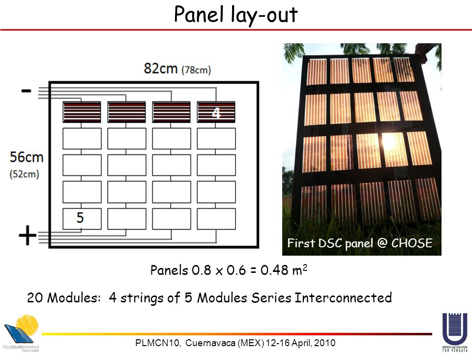 PLMCN10, Cuernavaca (MEX) April, 2010 Panel lay-out 20 Modules: 4 strings of 5 Modules Series Interconnected Panels 0.8 x 0.6 = 0.48 m 2 First DSC CHOSE