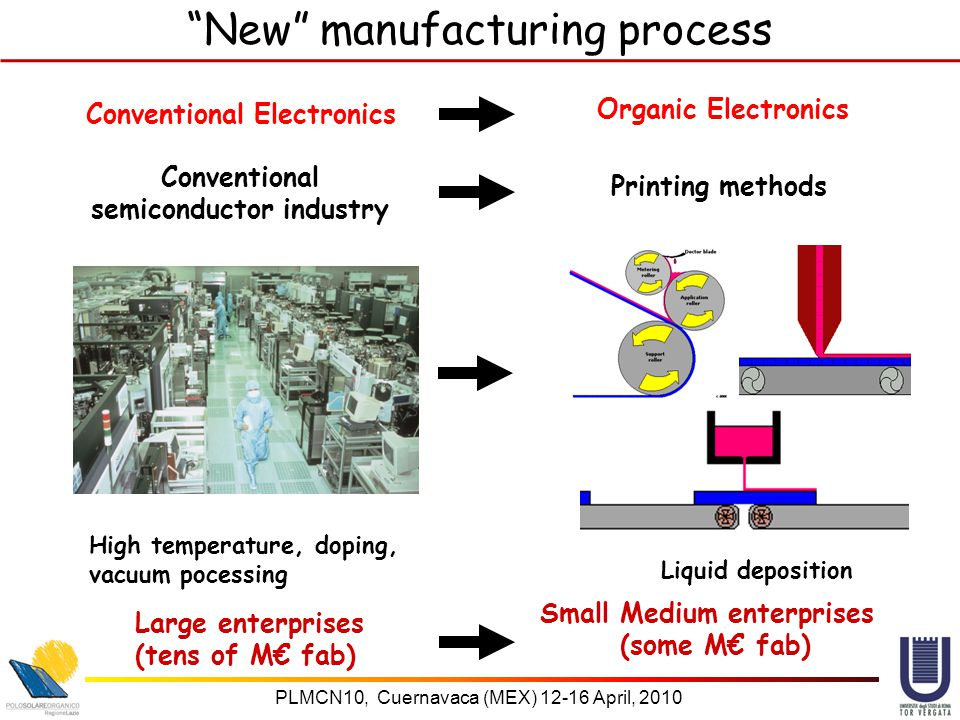 PLMCN10, Cuernavaca (MEX) April, 2010 New manufacturing process High temperature, doping, vacuum pocessing Conventional Electronics Organic Electronics Printing methods Conventional semiconductor industry Large enterprises (tens of M€ fab) Small Medium enterprises (some M€ fab) Liquid deposition