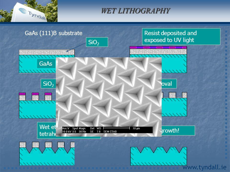 www.tyndall.ie Energy tuning (eV)