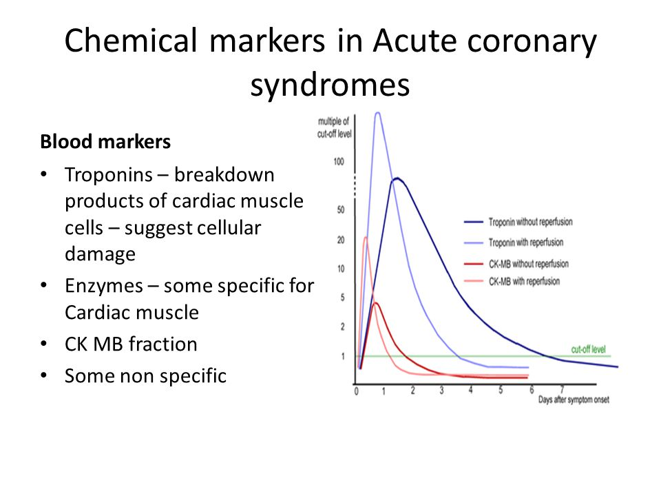 Chemical markers in Acute coronary syndromes Blood markers Troponins – breakdown products of cardiac muscle cells – suggest cellular damage Enzymes –