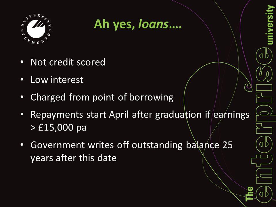 Ah yes, loans….