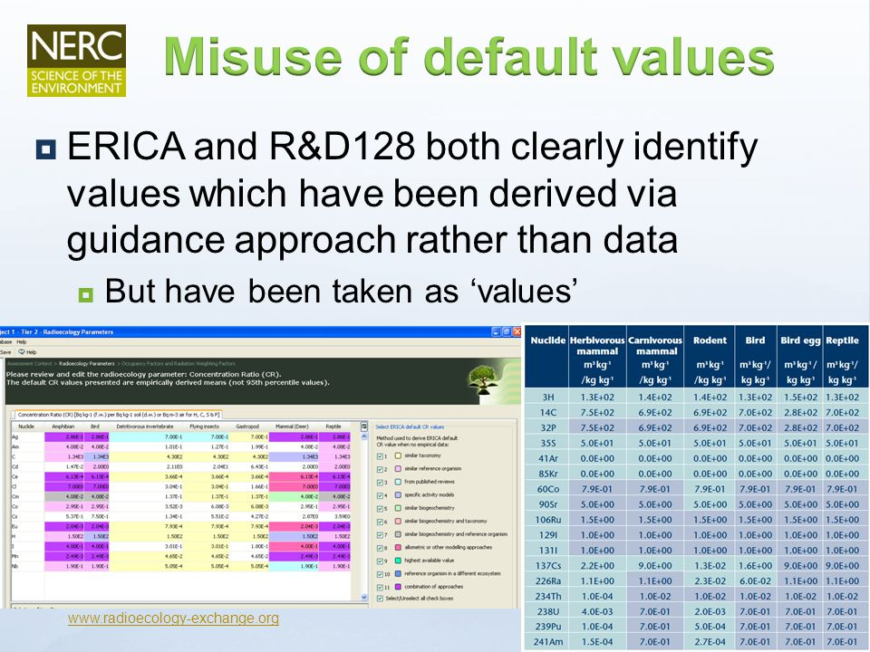  ERICA and R&D128 both clearly identify values which have been derived via guidance approach rather than data  But have been taken as 'values' www.radioecology-exchange.org