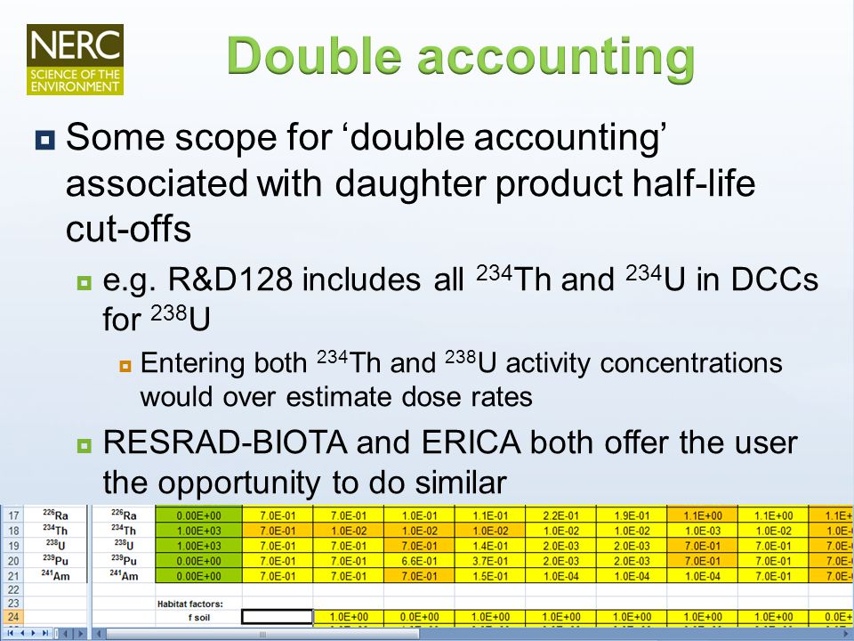  Some scope for 'double accounting' associated with daughter product half-life cut-offs  e.g.