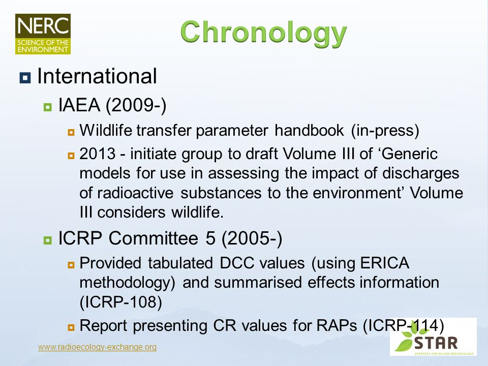  International  IAEA (2009-)  Wildlife transfer parameter handbook (in-press)  2013 - initiate group to draft Volume III of 'Generic models for use in assessing the impact of discharges of radioactive substances to the environment' Volume III considers wildlife.