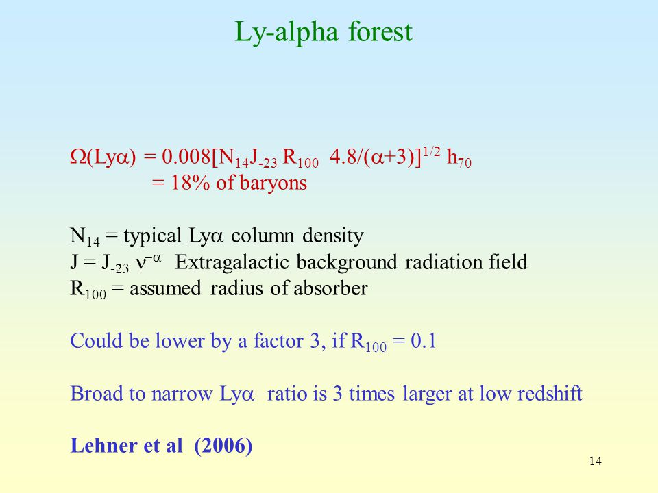14 Ly-alpha forest  (Ly  ) = 0.008[N 14 J -23 R 100 4.8/(  +3)] 1/2 h 70 = 18% of baryons N 14 = typical Ly  column density J = J -23  Extragalactic background radiation field R 100 = assumed radius of absorber Could be lower by a factor 3, if R 100 = 0.1 Broad to narrow Ly  ratio is 3 times larger at low redshift Lehner et al (2006)