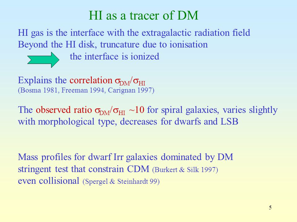 5 HI as a tracer of DM HI gas is the interface with the extragalactic radiation field Beyond the HI disk, truncature due to ionisation the interface is ionized Explains the correlation  DM /  HI (Bosma 1981, Freeman 1994, Carignan 1997) The observed ratio  DM /  HI ~10 for spiral galaxies, varies slightly with morphological type, decreases for dwarfs and LSB Mass profiles for dwarf Irr galaxies dominated by DM stringent test that constrain CDM (Burkert & Silk 1997) even collisional (Spergel & Steinhardt 99)