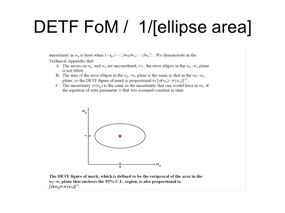 DETF FoM / 1/[ellipse area]