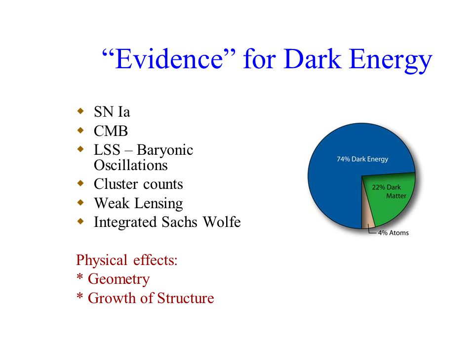 Evidence for Dark Energy  SN Ia  CMB  LSS – Baryonic Oscillations  Cluster counts  Weak Lensing  Integrated Sachs Wolfe Physical effects: * Geometry * Growth of Structure