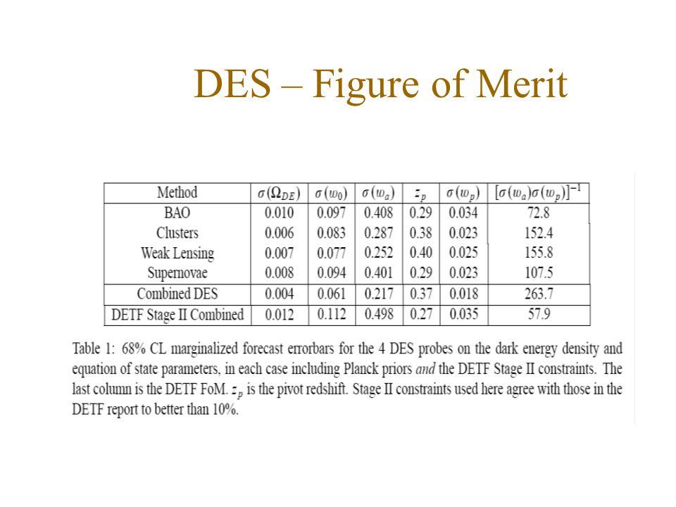 DES – Figure of Merit
