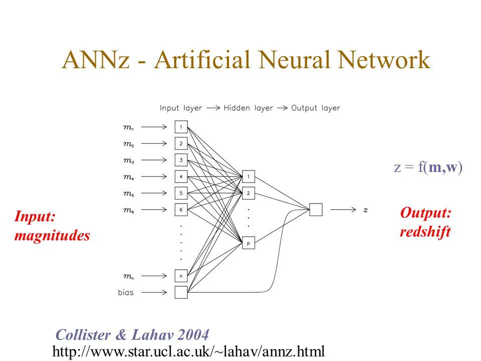 ANNz - Artificial Neural Network Output: redshift Input: magnitudes Collister & Lahav 2004 http://www.star.ucl.ac.uk/~lahav/annz.html z = f(m,w)