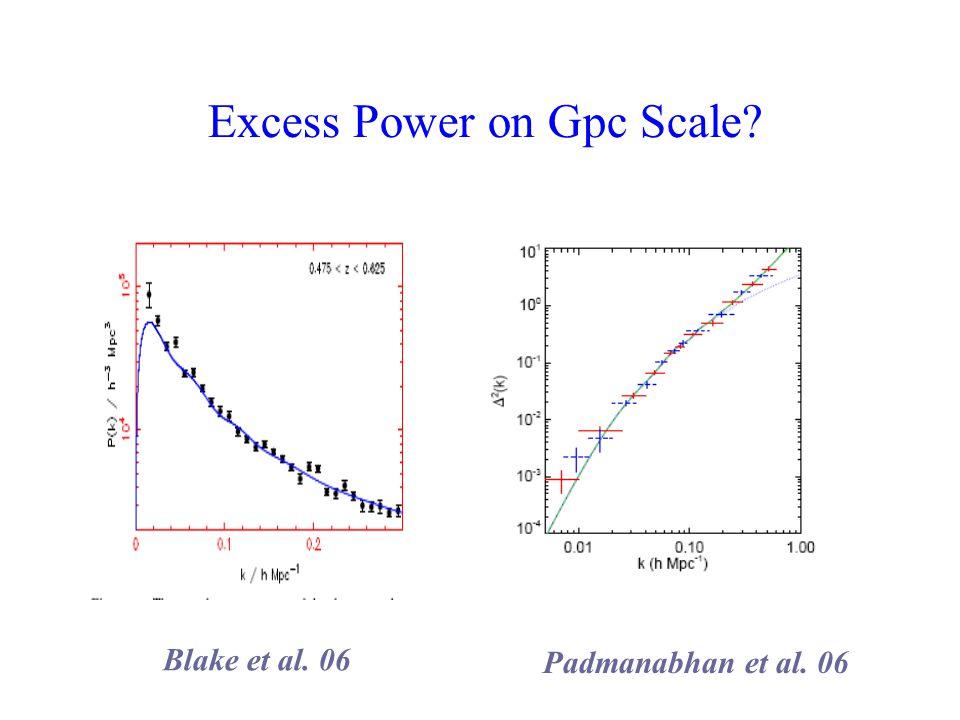 Excess Power on Gpc Scale? Blake et al. 06 Padmanabhan et al. 06