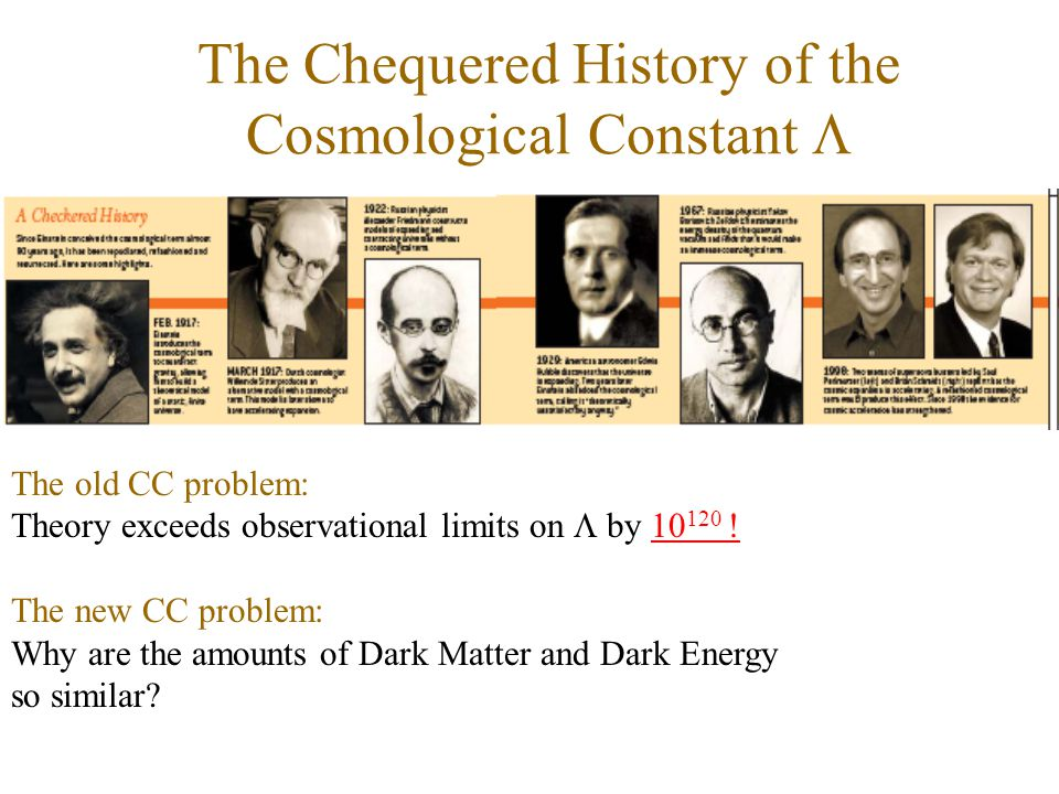 The Chequered History of the Cosmological Constant  The old CC problem: Theory exceeds observational limits on  by 10 120 .
