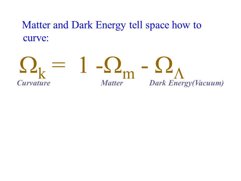 Matter and Dark Energy tell space how to curve:  k = 1 -  m -   Curvature Matter Dark Energy(Vacuum)