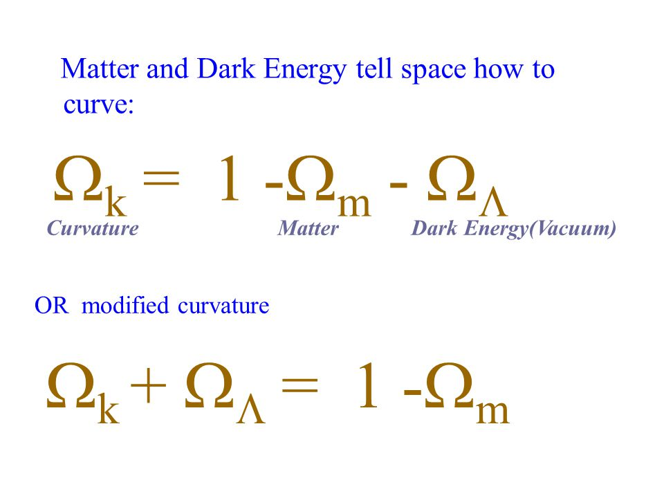 Matter and Dark Energy tell space how to curve:  k = 1 -  m -   Curvature Matter Dark Energy(Vacuum) OR modified curvature  k +   = 1 -  m