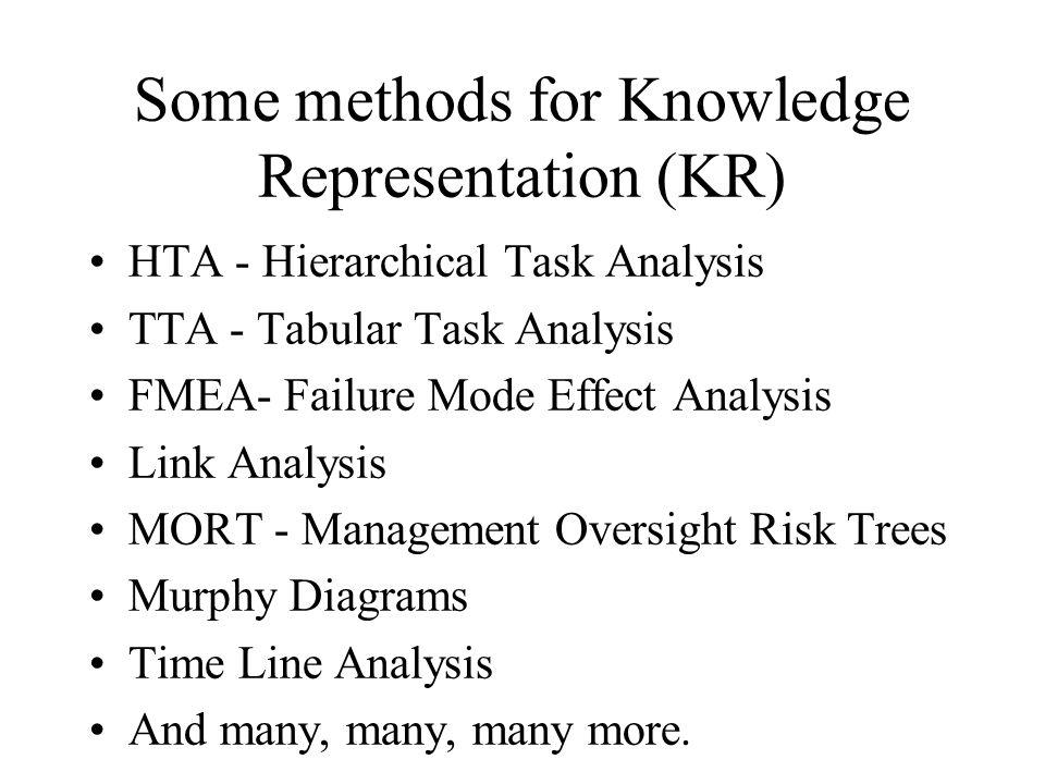 Further analysis data may, on analysis yield further useful information –e.g.