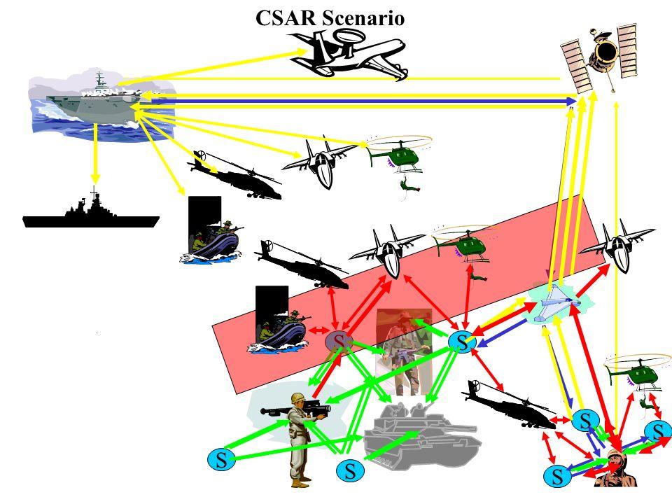 CSAR Scenario S S S S S SS