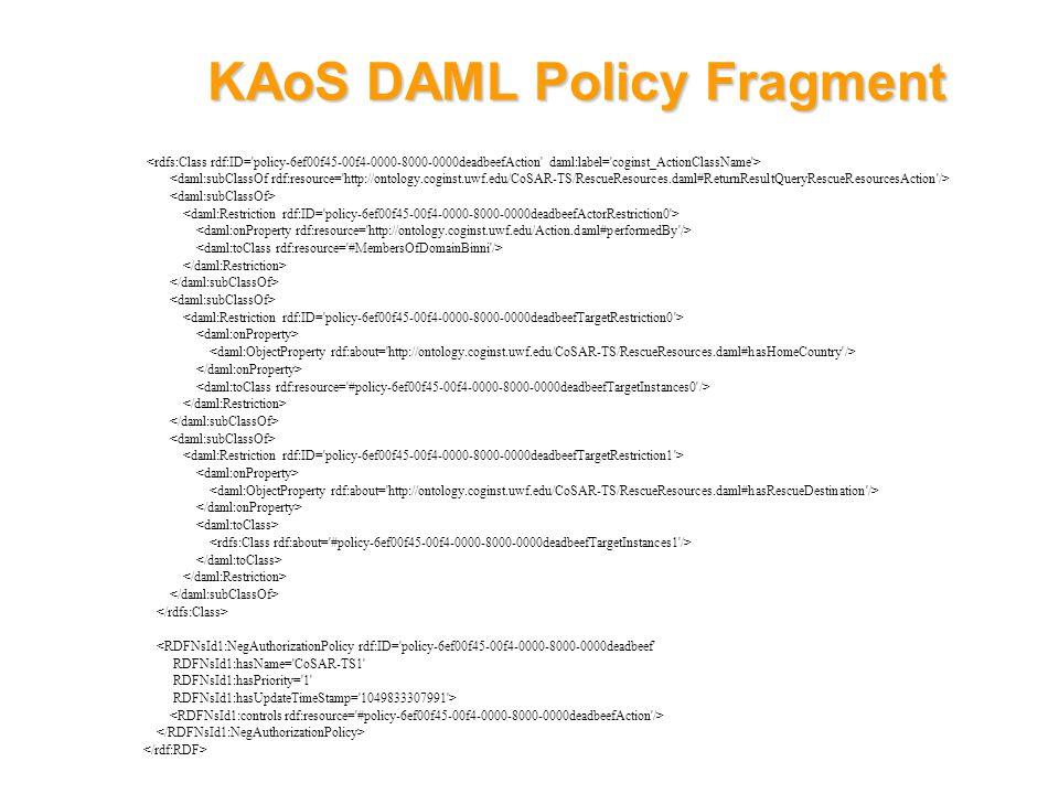 KAoS DAML Policy Fragment <RDFNsId1:NegAuthorizationPolicy rdf:ID='policy-6ef00f45-00f4-0000-8000-0000deadbeef' RDFNsId1:hasName='CoSAR-TS1' RDFNsId1: