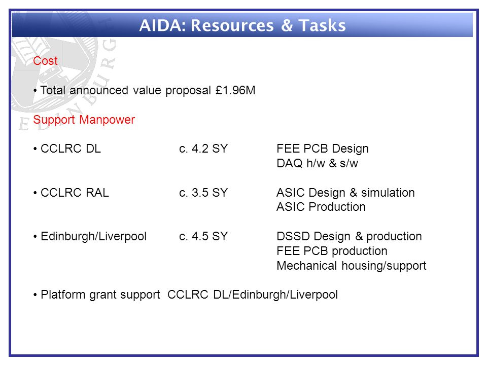 AIDA: Resources & Tasks Cost Total announced value proposal £1.96M Support Manpower CCLRC DLc. 4.2 SYFEE PCB Design DAQ h/w & s/w CCLRC RALc. 3.5 SYAS