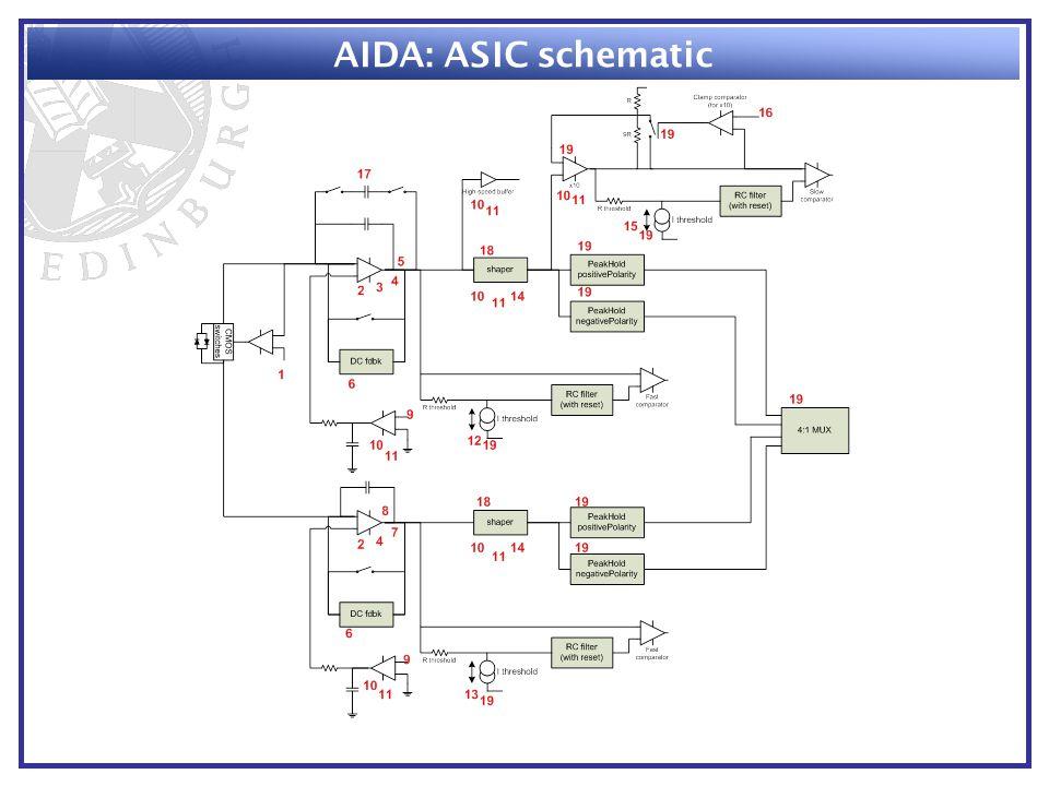 AIDA: ASIC schematic